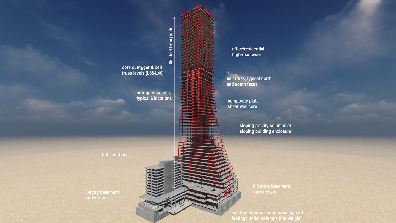 Structural engineer speeds skyscraper construction with novel