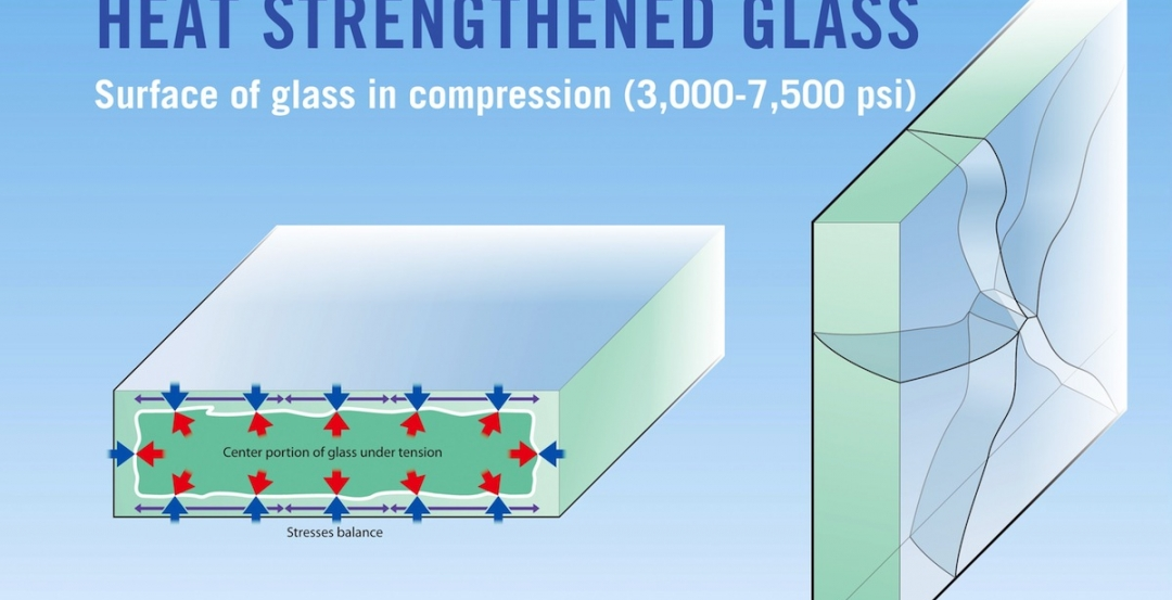 12 facts about heat-treated glass: Why stronger isn't always