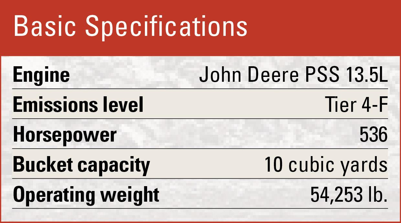 Specifications for the John Deere 944K wheel loader