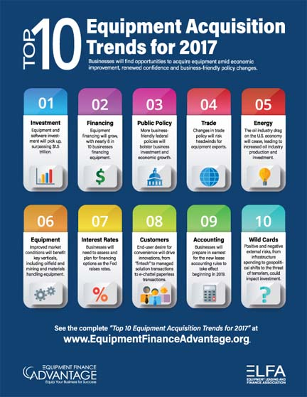 Top 10 Equipment Acquisition Trends for 2017 | Construction