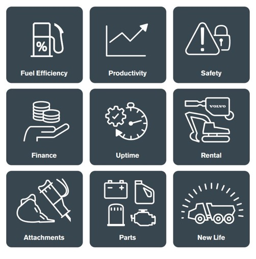 Volvo Services covers nine categories of aftermarket support.