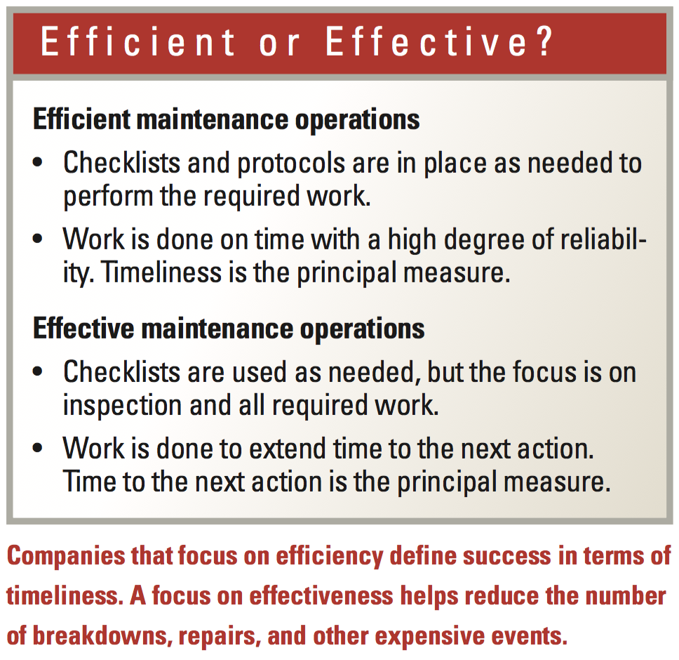 Here is how to determine if maintenance operations efficient or effective