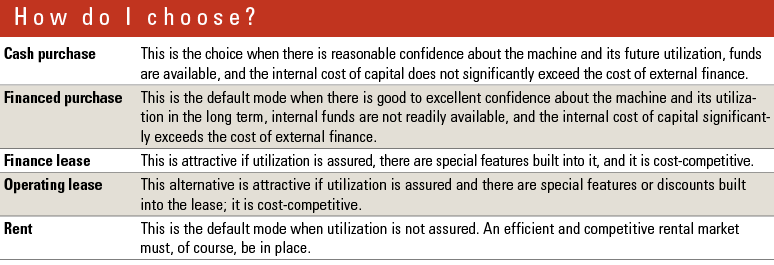 Selection includes consideration of the financing alternatives, utilization, and the risks involved in the work that lies ahead.