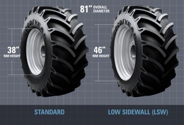 Titan's LSW tires have a larger rim diameter
