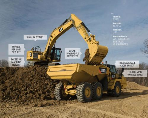 Cat Productivity is a web-based application that delivers a comprehensive performance overview for equipment on the job site.
