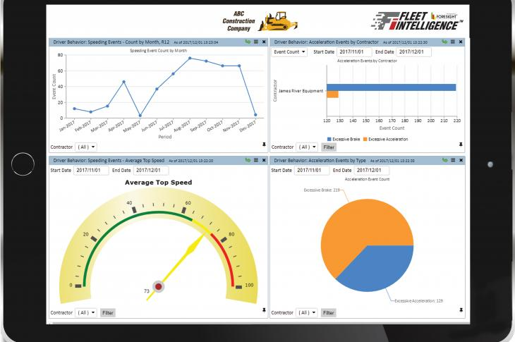 The company's telematics devices now offer driver behavior insights for free.