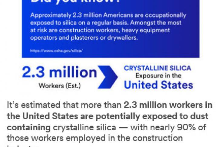 OSHA Respirable Crystalline Silica construction standard went into effect September 23