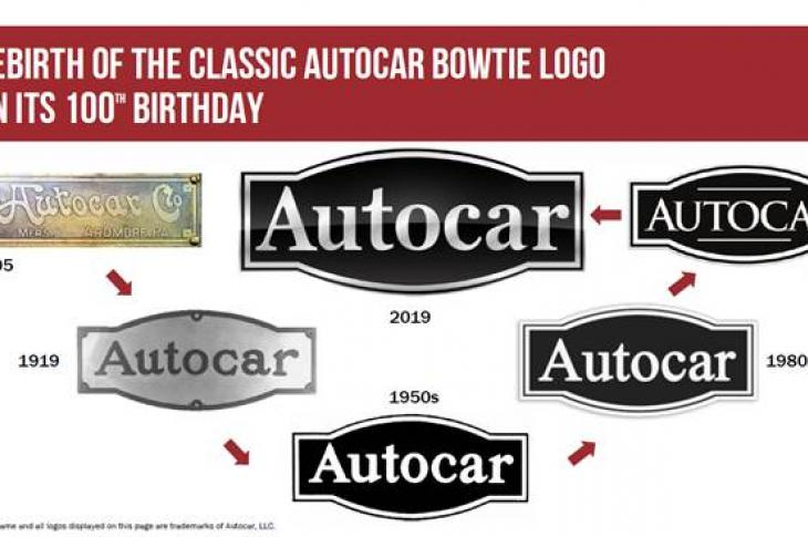 Autocar's logo through the years.