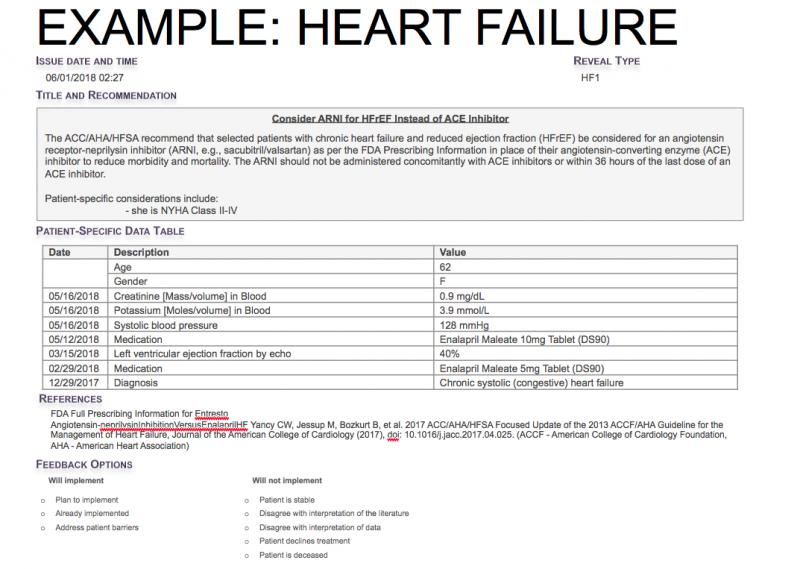 An example of artificial intelligence-aided clinical decision support software for a heart failure patient from the vendor HealthReveal. The AI pulled in relevant patient data from the electronic medical record and offers recommendations for care based on current American Heart Association (AHA) guidelines. It also offers the citations for where to find the guidelines and prescribing information for the recommended drug. Machine learning for cardiology.