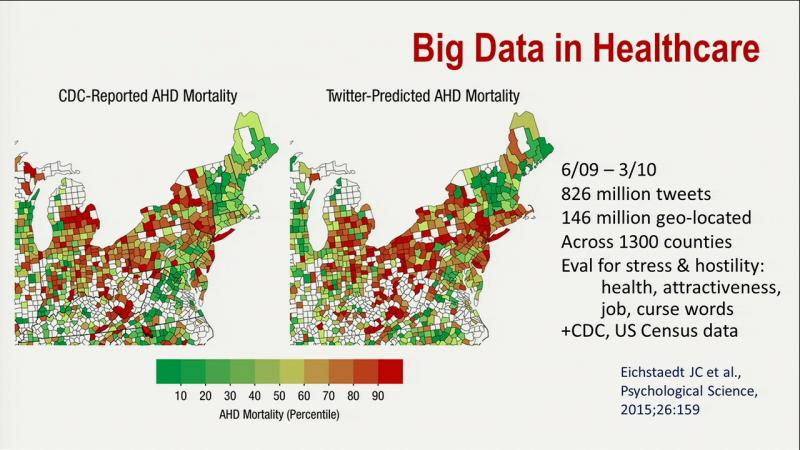 Big data in cardiology, social media big data analytics, data mining