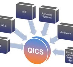McKesson QICS Cardiac PACS QA Systems Cardiology Data Management