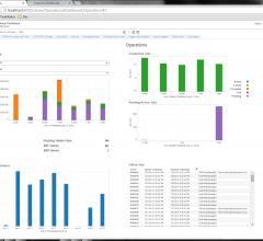 TeraMedica, Evercore, VNA, analytics platform, HIMSS 2015