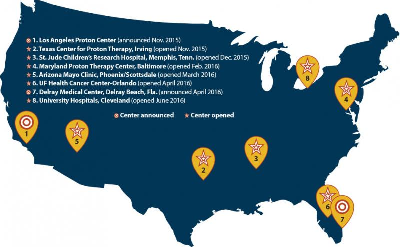proton therapy map
