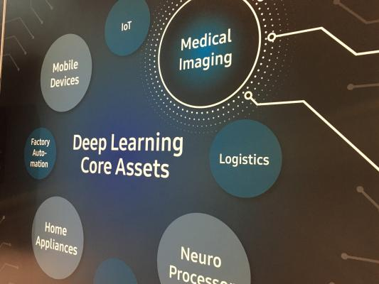 FDA Proposes New Review Framework for AI-based Medical Devices