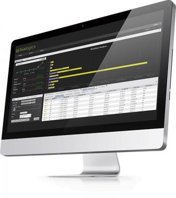 Life Image and Bialogics Analytics Partner to Deliver Imaging Business Intelligence