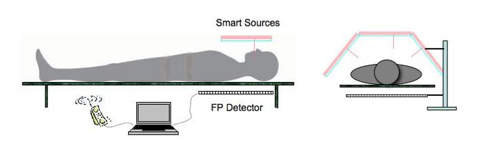 Create the Future Design Contest, Smart X-ray Source, first prize