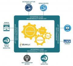 Dicom Systems Installs First Enterprise Imaging Platform in Africa
