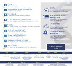 GE Healthcare_fact_sheet_FINAL