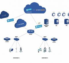 Medigate Announces Medical Device Cybersecurity App for the Palo Alto Networks Application Framework