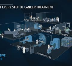 RaySearch Launches RayCare Oncology Information System