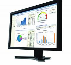 Carestream Debuts Time-Saving Business Intelligence/Reporting Dashboard