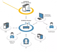 dicom systems VNA, vendor neutral archive, archive storage