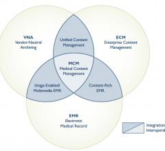 perceptive software, VNA