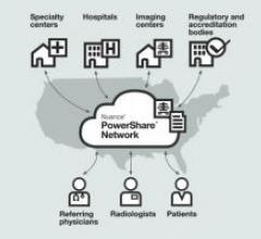 Nuance, PowerShare, network, ACR, MGH, PowerScribe