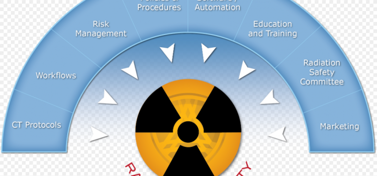 Radiation dose monitoring vs. radiation dose tracking