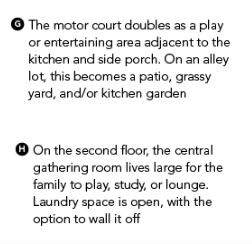 House review-Starter Home plan 1-plan key 2