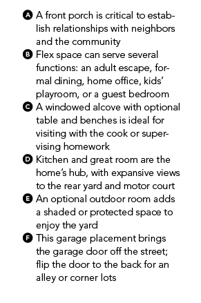 House review-starter home plan 1-Handlen-plan key 1