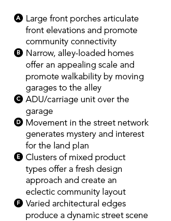 0819 house review-DTJ-narrow lot-plan key 1