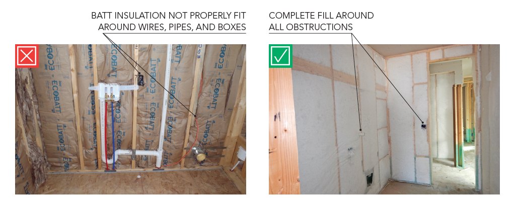 Improper Versus Proper Insulation Fill Around Pipes Wires Electrical