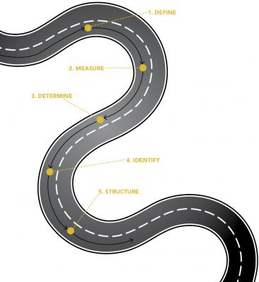 Diagram road to defining your target market_Marketing Circle for home builders