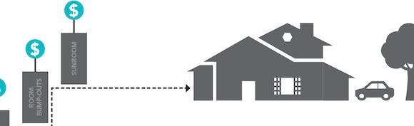 Strategies for providing home design options