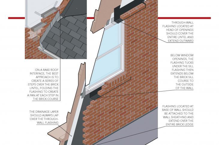 Brick through-wall flashing diagram_prevent water intrusion_brick veneer