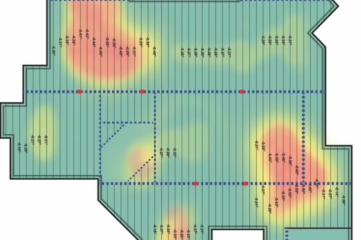 Boise Cascade BC Floor Value