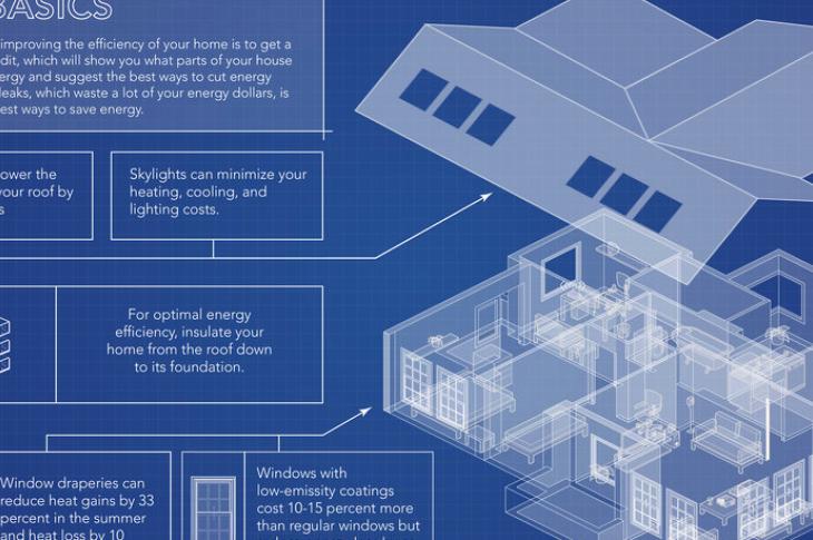 Building envelope_air sealing_DOE energy efficient home_Public domain image