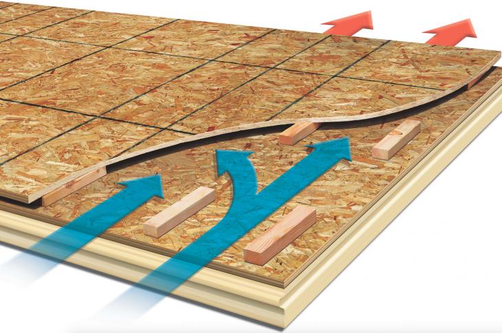 GAF roofing panels