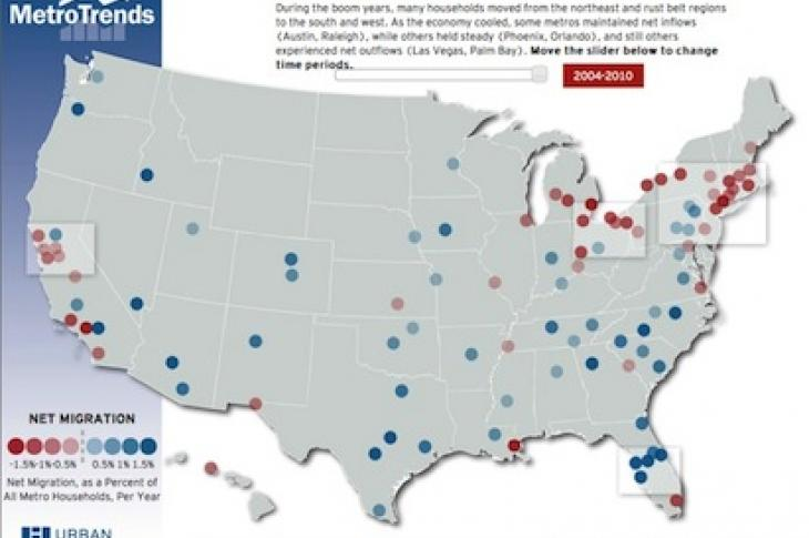 Urban-to-urban migration study: 6 of 10 largest metros see migration loss