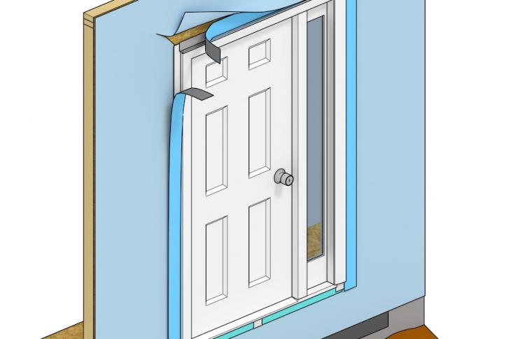 Preventing leaky doors_prevent door leaks_best practices for door flashing