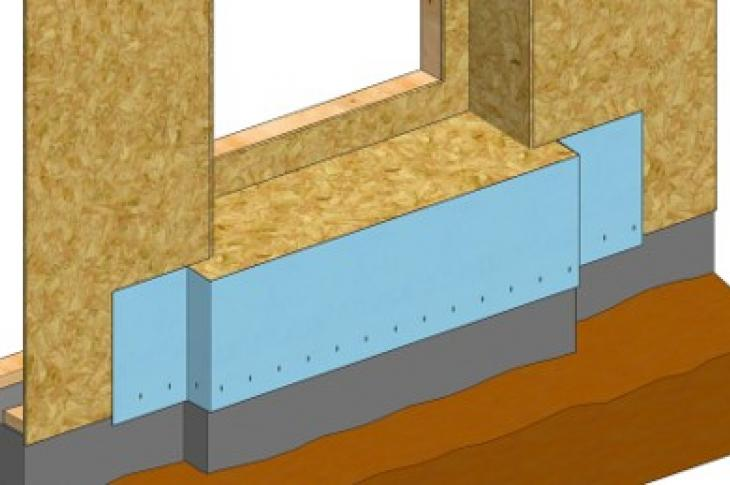 """Step 1 – Install a skirt of housewrap across the front of the sill. Make sure it hangs at least 1"""" below the top of the foundation."""