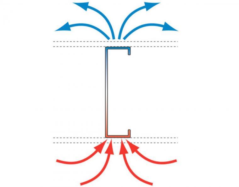 thermal-bridging-7-minutes-bs-building-science_0.jpg