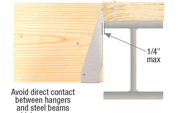 Correct-Top-mount-joist-hanger-installation-crop.jpg