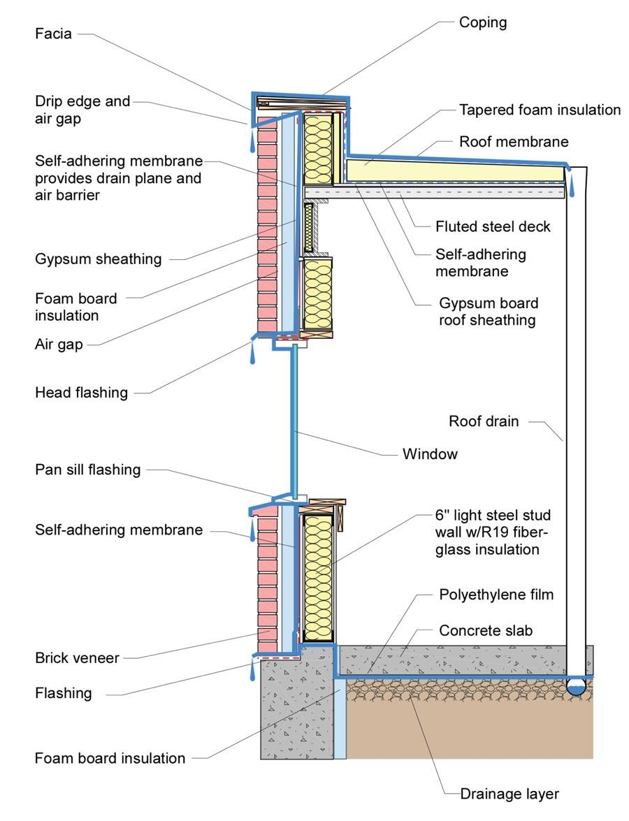 water-barrier.jpg