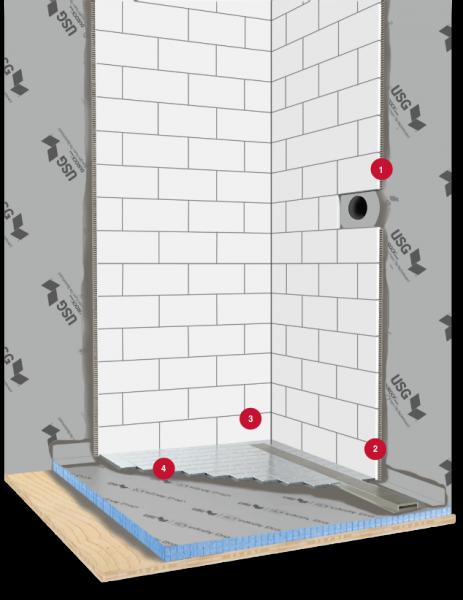 USG Durock Brand Curbless Shower System