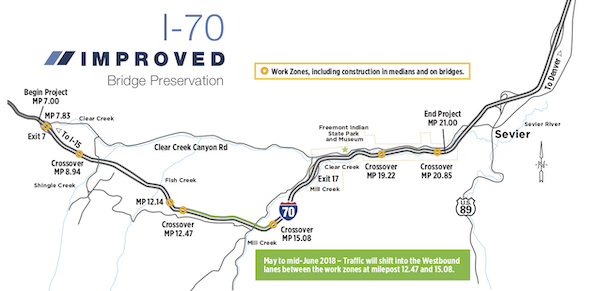 The I-70 project kicked off in April 2018 at the bridge above Clear Creek Canyon Road just east of Cove Fort. From that starting point, work continued eastward.