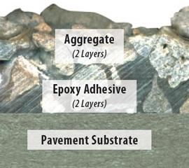 SafeLane surface overlay from Cargill