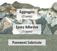 SafeLane surface overlay from Cargill