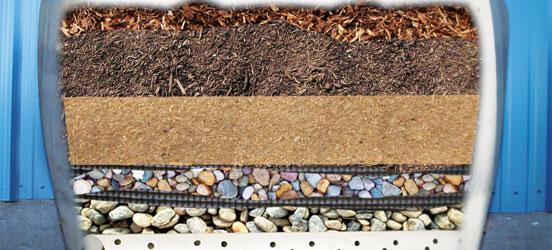 green technology, rain garden, storm water solutions, vancouver